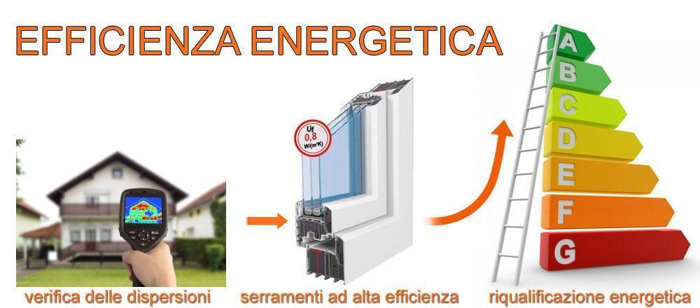 Efficienza energetica detrazioni fiscali 65 share the for Enea detrazioni fiscali 2017
