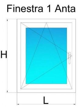 Finestre in pvc su misura con offerte a prezzi di fabbrica online - Stock finestre pvc ...